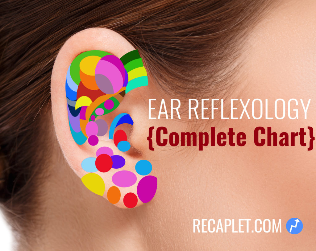 Ear Reflexology Chart